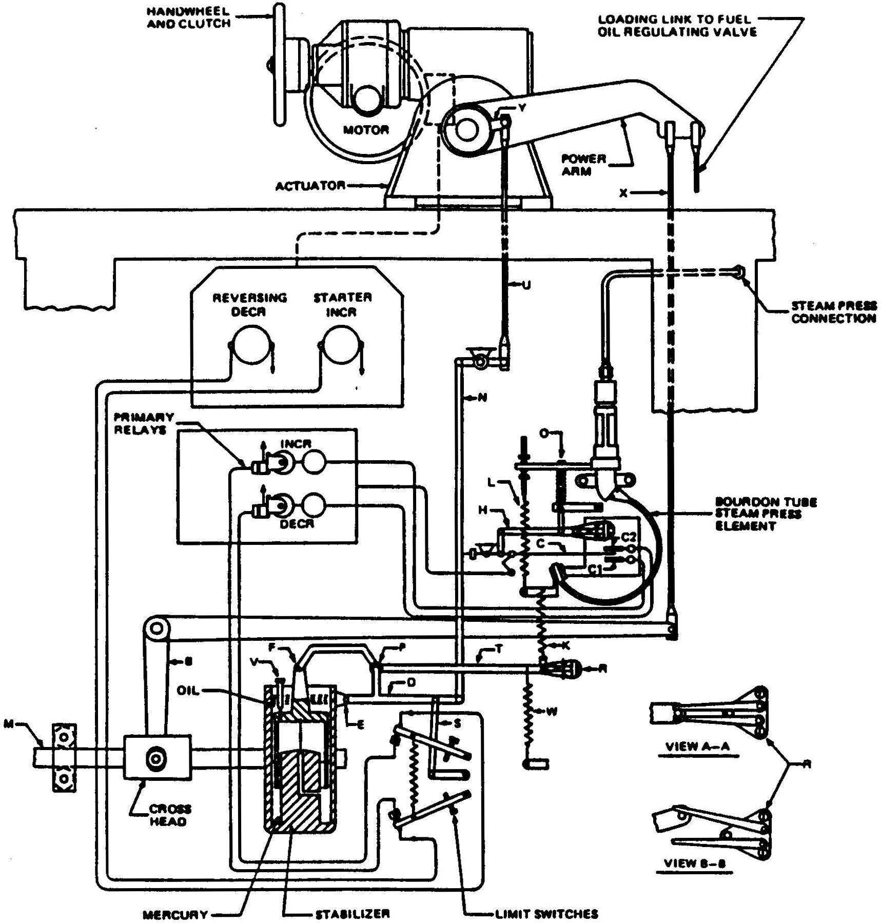 Tsps Engineering Manual Pressure Control Switch Wiring Diagram Combustion System Steam Regulator