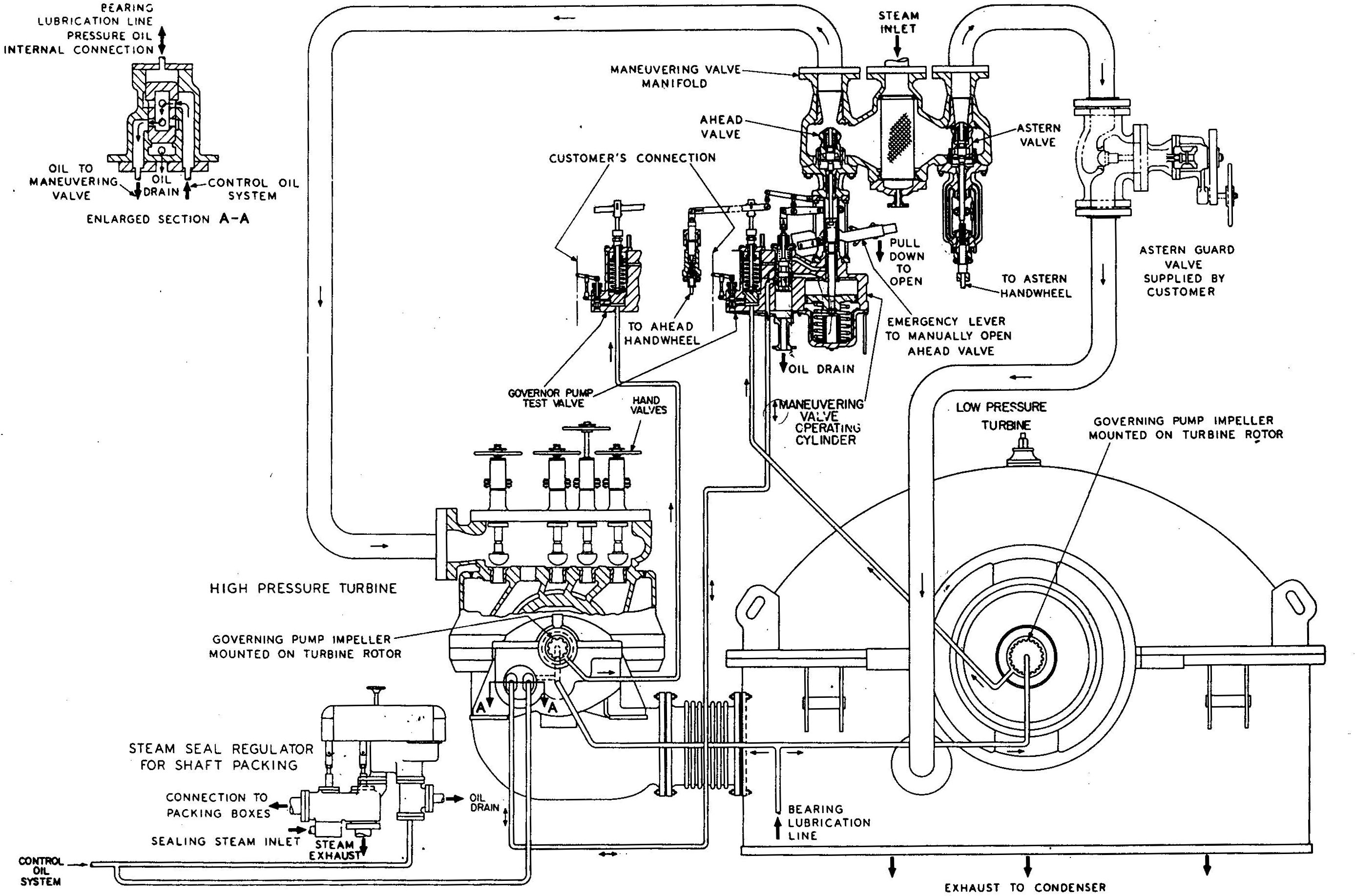 kc 135 engineering schematic