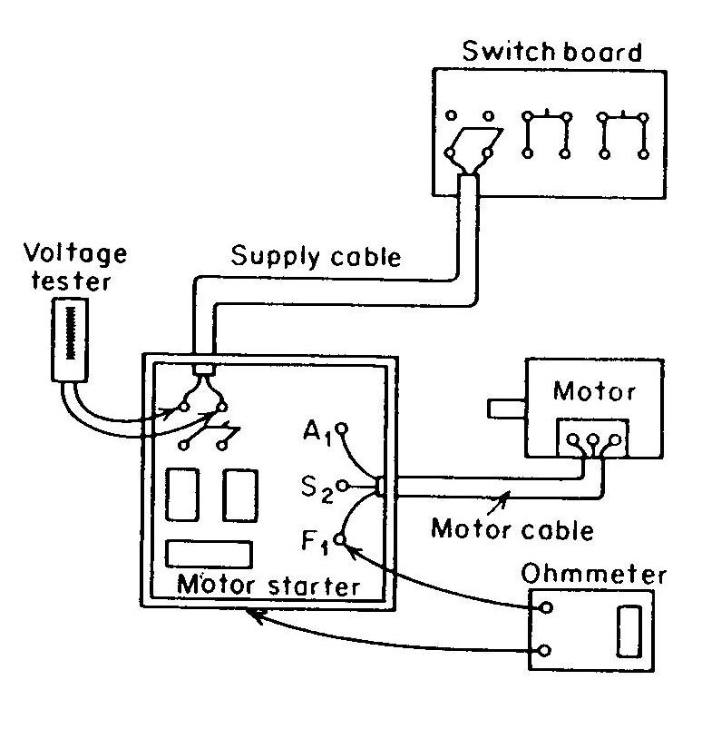 TSPS Engineering Manual on power distribution diagram, distribution connection board, air circuit breaker diagram, distribution board quadcopter, distribution crew, distribution board parts, distribution board design, distribution power lines, motor diagram, circuit breaker panel diagram, distribution board valve,