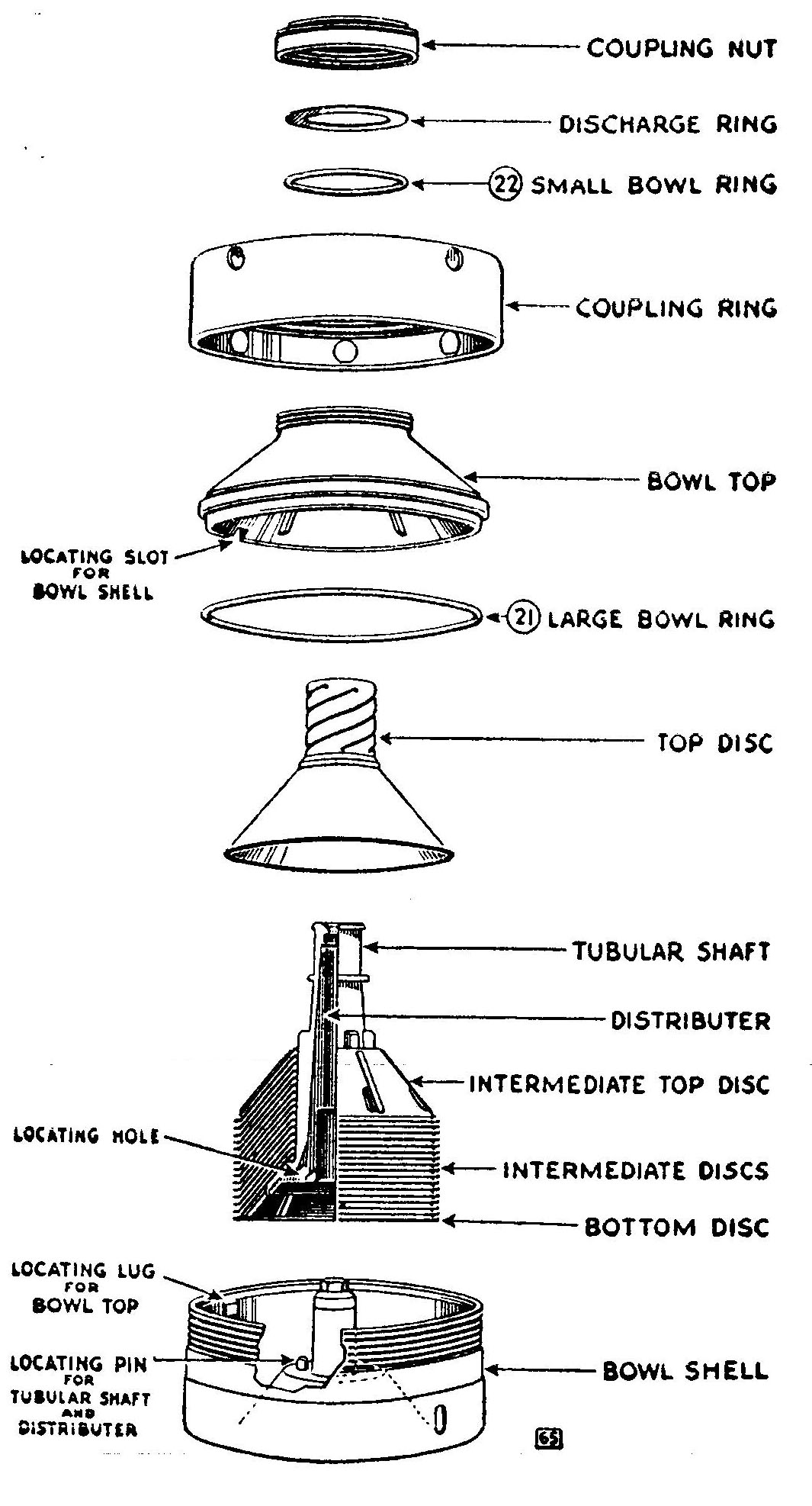 Lube Oil Purifier Bowl: Exploded View