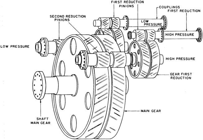 tsps engineering manual