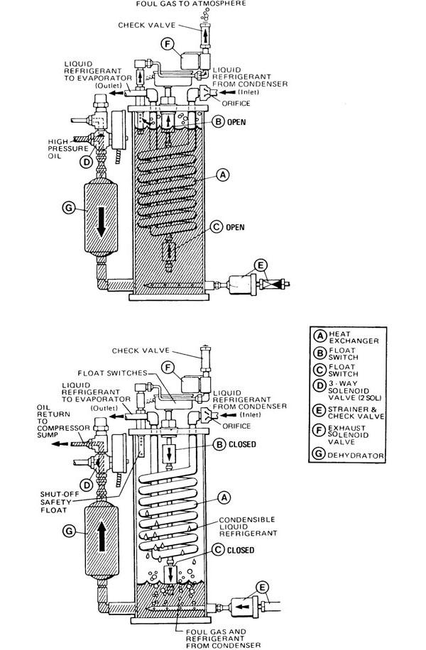19 Unique Ultratemp Heat Pump